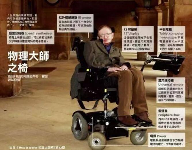 霍金的轮椅有多少黑科技?看完突然